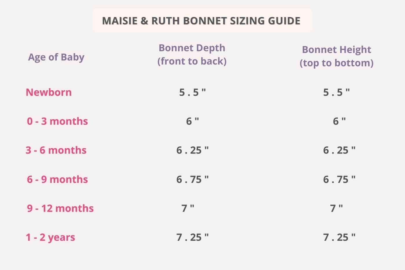 Bonnet sizing guide (v.1)